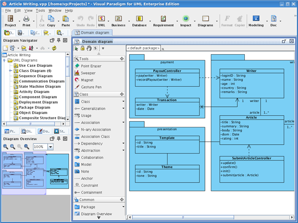 Uml Diagram Tool Linux Smartdraw Diagrams