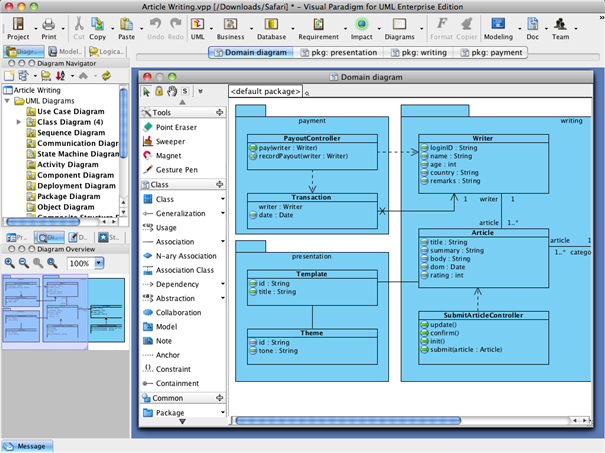 Mac Os X Cross Platform Uml Tool On Mac Os X