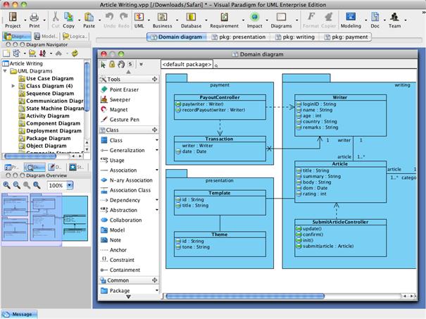 Mac os x cross platform uml tool on mac os x visual paradigm in mac os x ccuart Image collections
