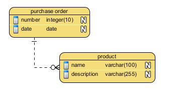 entity relationship diagram   data modeling   uml diagramming softwarelogical erd