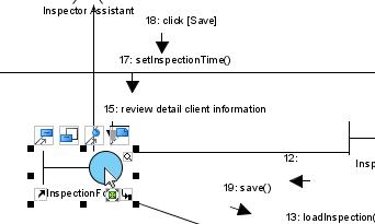 uml modeling unified modeling language tool rh visual paradigm com