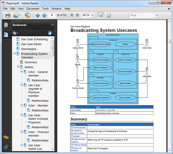 Pdf documentation generation uml designing tool pdf report sample ccuart Choice Image