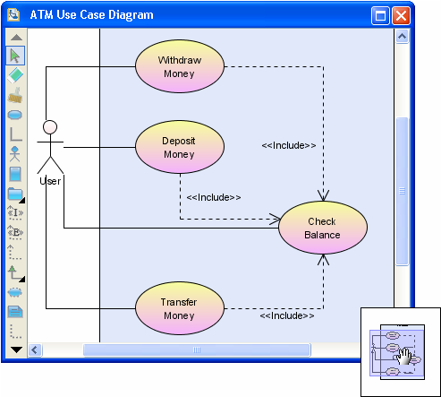 creating a domain model class diagram This is a short tutorial on uml class diagrams we'll discuss  planning and  modeling ahead of time make programming much easier  when someone  wants to build a house, they don't just grab a hammer and get to work.
