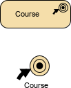 ArchiMate symbol course of action