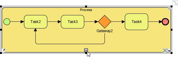 Sub-process with thumbnail