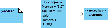 Exception stereotype example