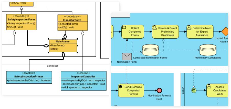 UML BPMN modeling languages