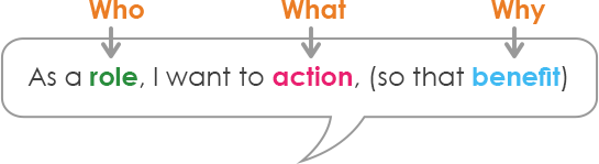 user story role action