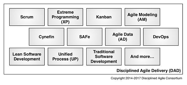 DA Hybrid Toolkit