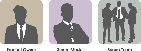 3 Scrum Roles