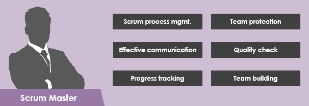 What is Scrum Master