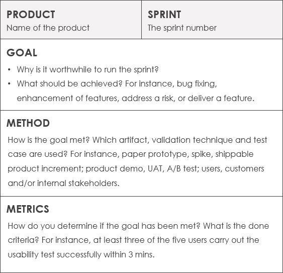 Sprint goal template