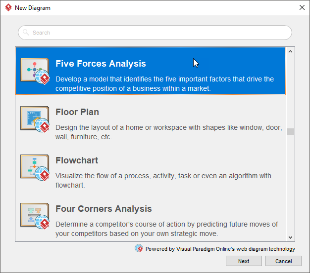 Create Five Forces Analysis