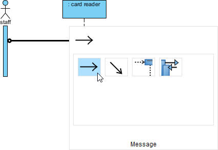 Selecting sequence message to create