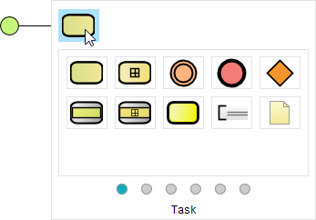 Create BPMN task from start event