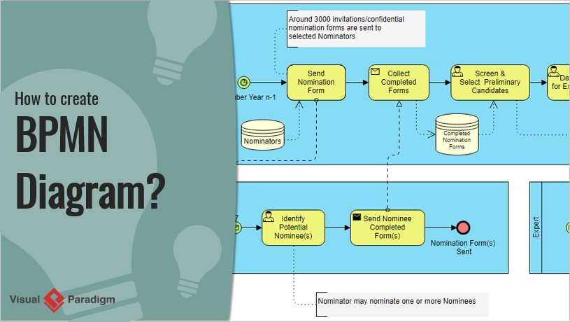 How to create BPMN diagram