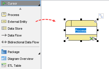 Create data flow diagram