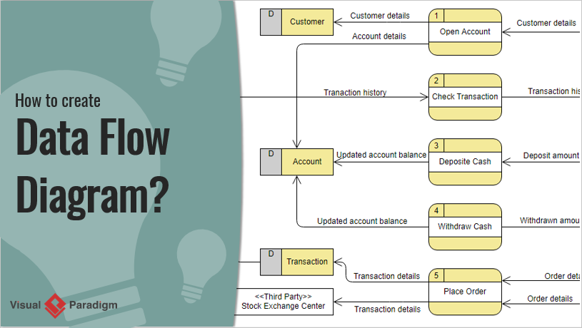 How To Create Data Flow Diagram  Dfd