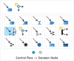 Choose Decision Node