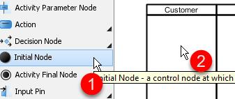 Initial Node