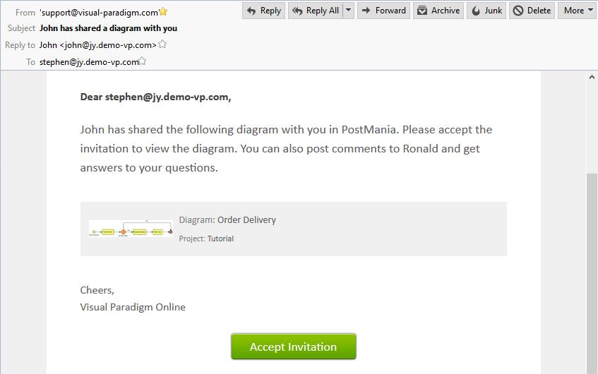 PostMania invitation email