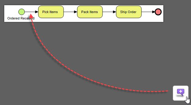 Drag mark to diagram