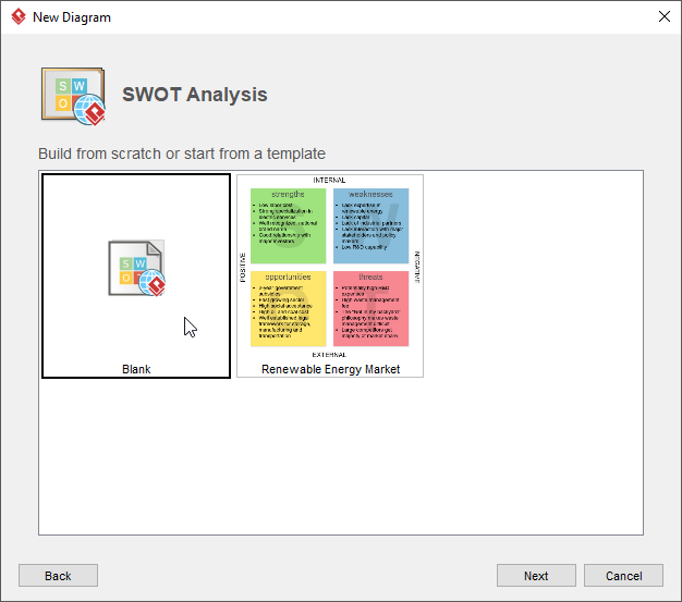 Create blank SWOT Analysis