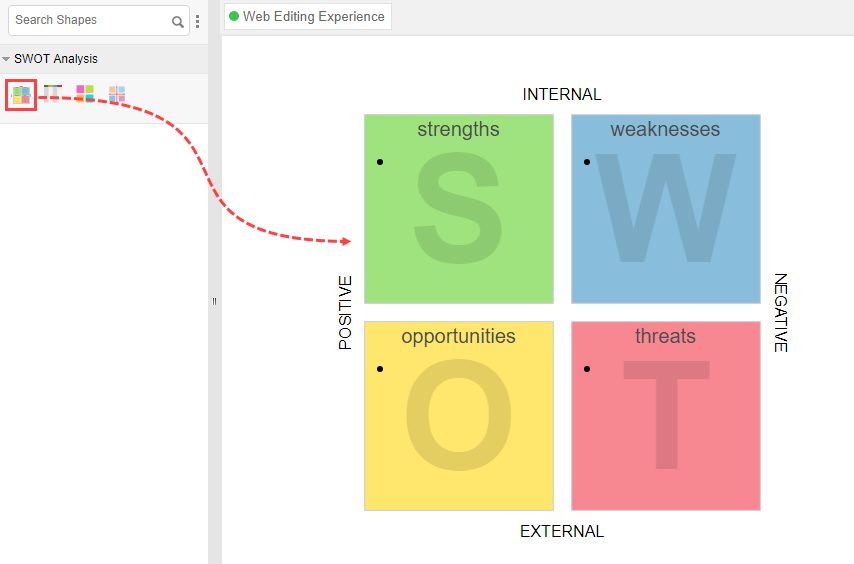 Drag SWOT Analysis to diagram