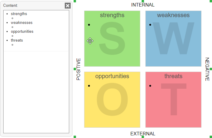 Open InfoArt shape for SWOT Analysis